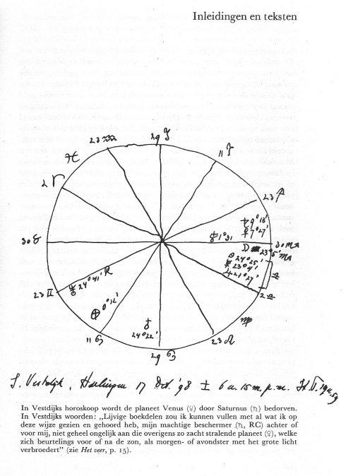 Vestdijks horoscoop