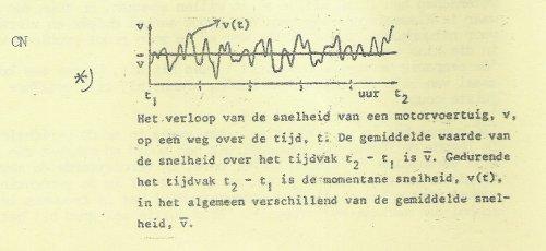 Natuurkundige formule bij artikel